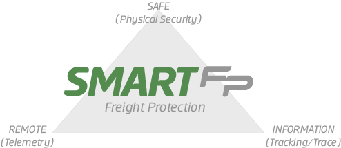 SmartFP system